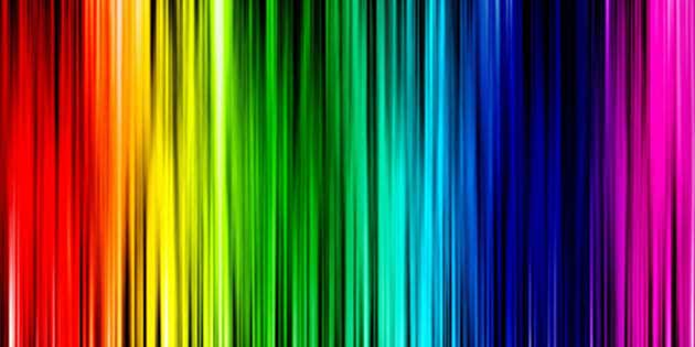 What Color Is Your Aura – Personality Quiz